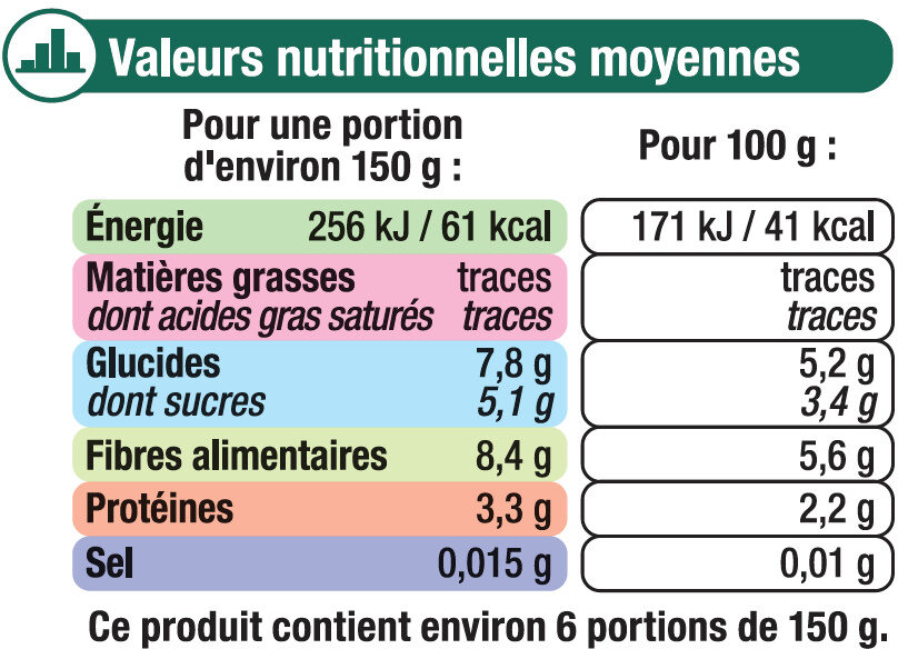 Haricots verts extras fins précuits - Nutrition facts - fr