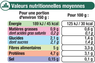 Brocolis fleurettes précuits vapeur - Nutrition facts - fr