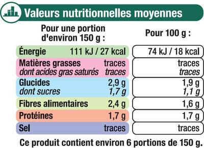 Choux-fleurs fleurettes précuits vapeur - Nutrition facts - fr