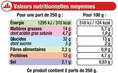 Lasagne à la bolognaise - Voedingswaarden
