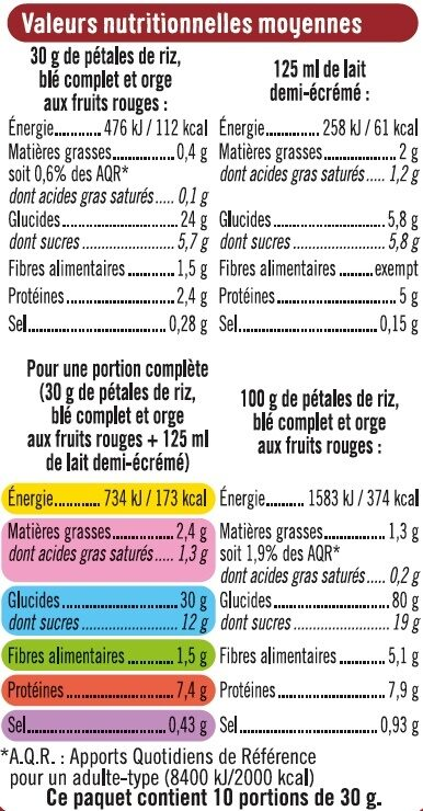 Pétales fruits rouges - Voedingswaarden - fr