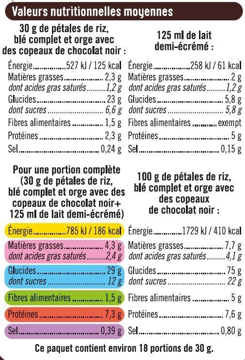 Pétales de riz et de blé orge chocolat noir - Informations nutritionnelles