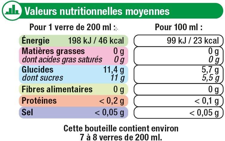 Boisson au thé thé vert menthe - Informations nutritionnelles - fr