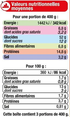 Ravioli pur boeuf 7,5% - Informations nutritionnelles