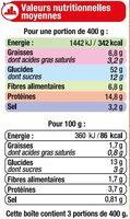 Ravioli pur boeuf 7,5% - Informations nutritionnelles - fr
