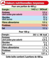 Ravioli pur boeuf - Nutrition facts