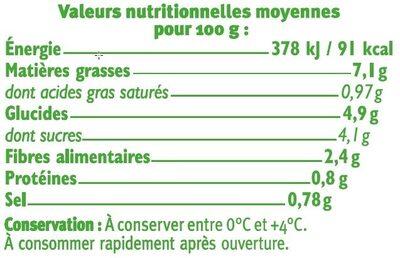 Carottes rapées en sauce - Informations nutritionnelles - fr