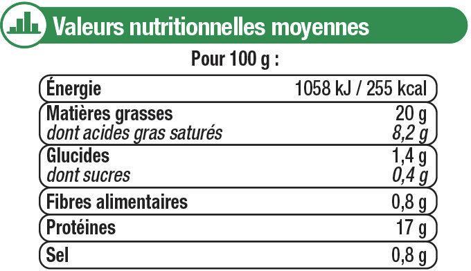 Burgers ronds nature 80% Viande de Boeuf Française 20% de MG - Nutrition facts