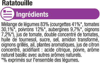 Ratatouille - Ingredients - fr