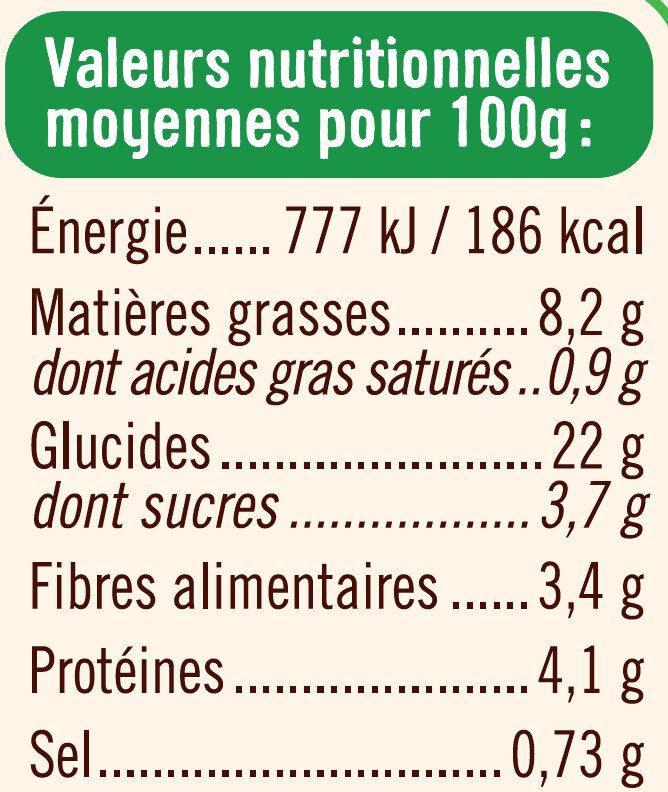 Taboulé à l'oriental bio - Informations nutritionnelles