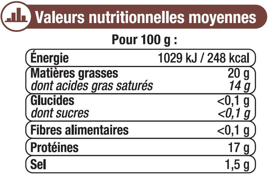 Fromage de chèvre pasteurisé bûche de caractère 25% MG - Informations nutritionnelles - fr