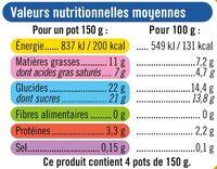 Yaourt à la grecque au citron - Informations nutritionnelles
