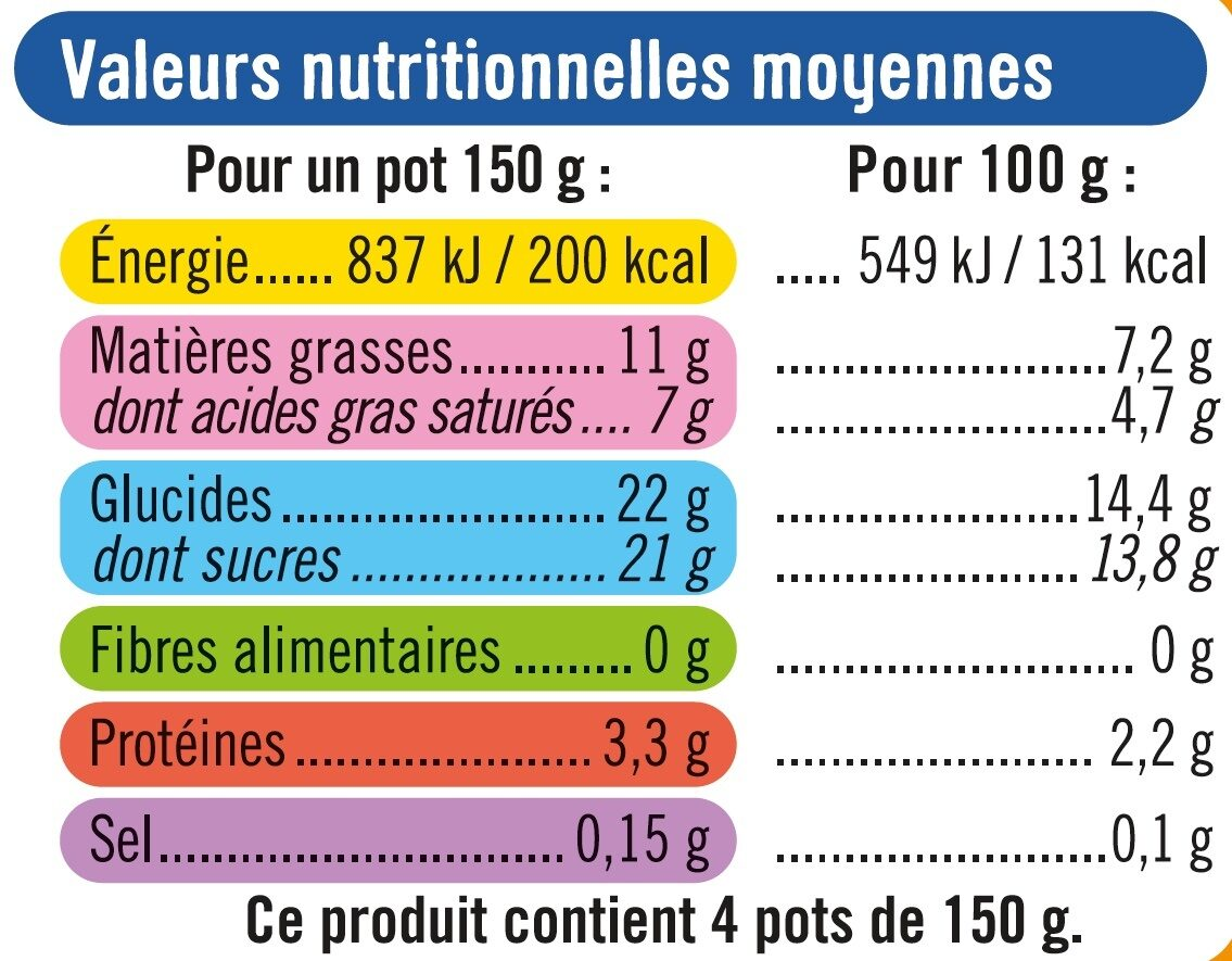 Yaourt à la grecque au citron - Nutrition facts - fr