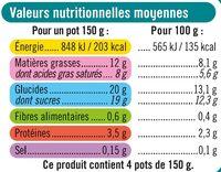 Yaourt à la grecque coco - Informations nutritionnelles
