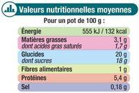 Île flottante à la noix de coco et crème au chocolat - Informations nutritionnelles - fr