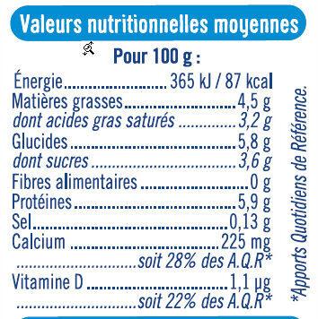 Fromage blanc au lait de brebis enrichi vit.D 5% de matière grasse - Informations nutritionnelles - fr