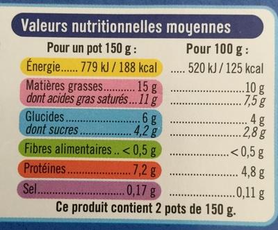 Yaourt à la grecque nature au lait de brebis (10 % MG) - Informations nutritionnelles