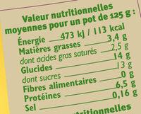 Yaourt au lait de brebis saveur citron - Informations nutritionnelles