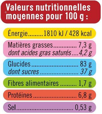 Assortiment dessert colore - Informations nutritionnelles - fr