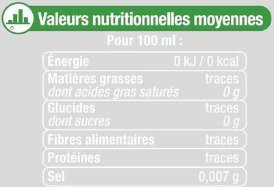 Boisson à base d'eau gazeuse extra pétillant saveur citron zéro sucre - Informations nutritionnelles