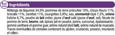 Gratin de légumes - Ingredients