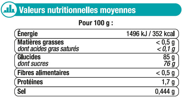 Bonbons gélifiés mix party acides - Informations nutritionnelles
