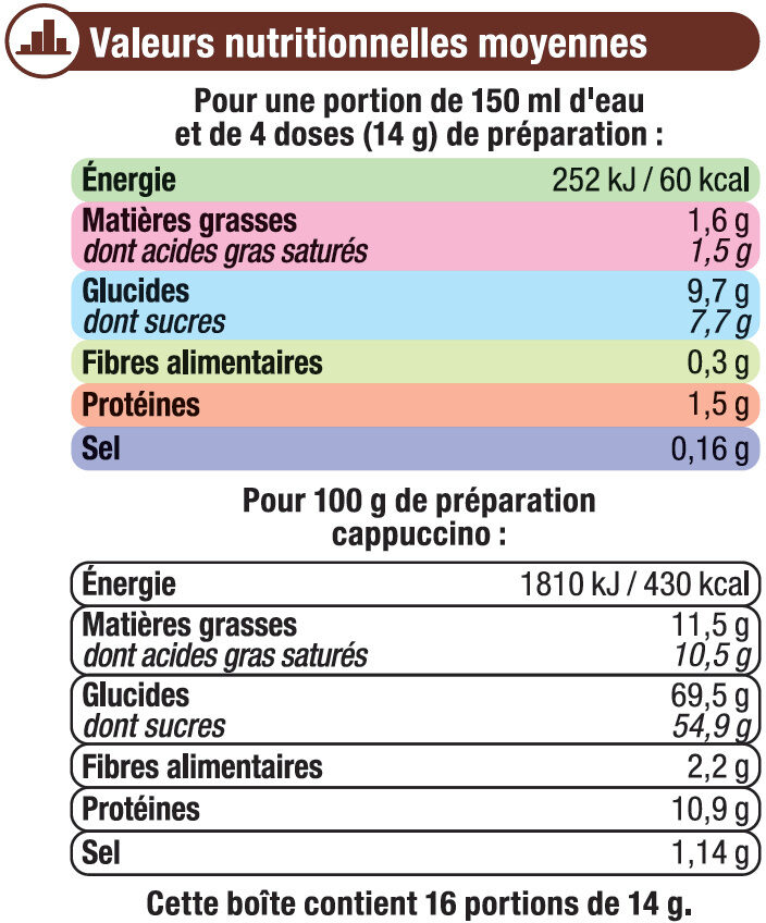 Cappuccino nature avec poudreuse - Voedingswaarden