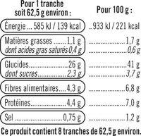 Pain au seigle - Voedingswaarden - fr