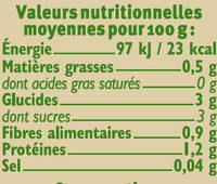 Tomates pelées concassées au jus - Informations nutritionnelles - fr