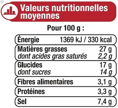 Mix marinade à la provençale - Voedingswaarden - fr
