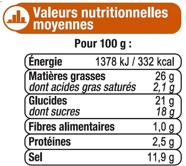 Mix marinade miel moutarde - Voedingswaarden