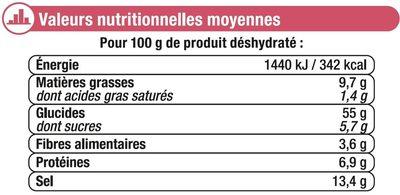 Gratin de pâtes au jambon cuisinez facile - Informations nutritionnelles - fr