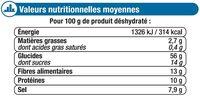 Poisson croûte d'épices cuisinez facile - Nutrition facts - fr