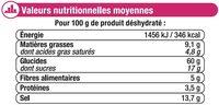 Poulet au curry cuisinez facile - Informations nutritionnelles - fr