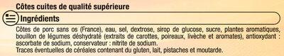 Côte de Porc Cuites - Ingredients