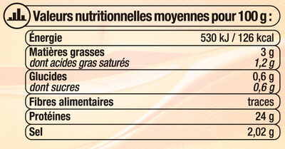 Côte de Porc Cuites - Nutrition facts