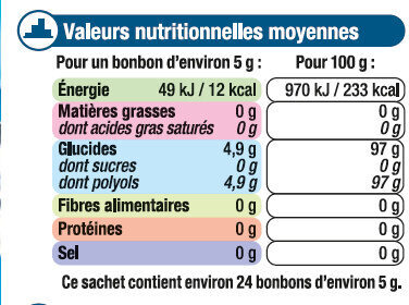 Bonbons menthe sans sucres aux extraits de stévia - Nutrition facts