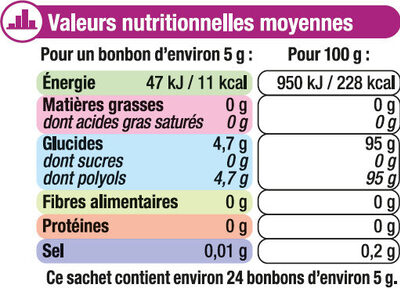 Bonbons fruits stévia sans sucre - Nutrition facts