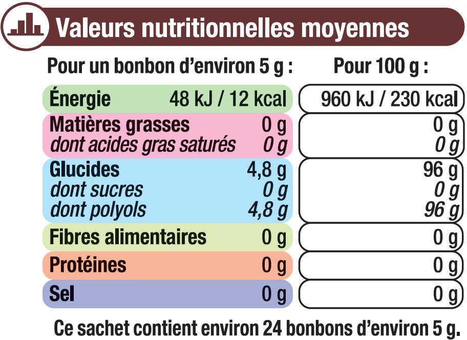 Bonbons à la réglisse sans sucre stevia - Informations nutritionnelles - fr