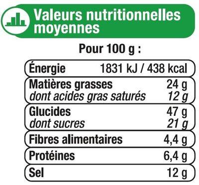 Mélange pour salade croûtons menthe basilic sauce citron - Voedingswaarden - fr