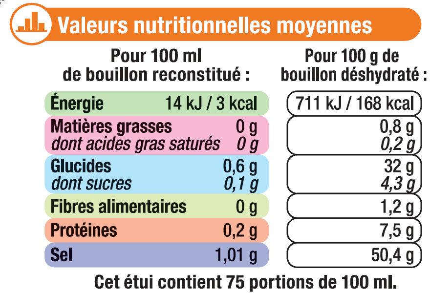 Bouillon de Volaille - Informations nutritionnelles - fr