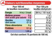 Bouillon de boeuf - Voedingswaarden - fr