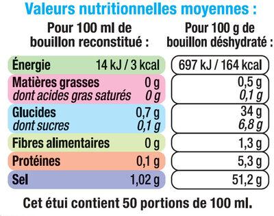 Bouillon de volaille dégraissé - Informations nutritionnelles
