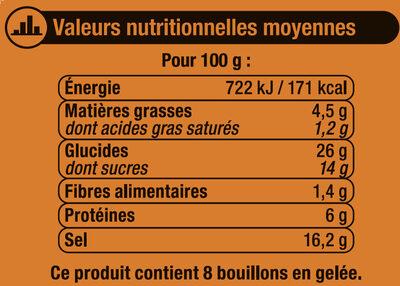 Bouillon gelée Volaille - Informations nutritionnelles