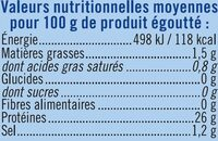 Thon au naturel - Voedingswaarden - fr