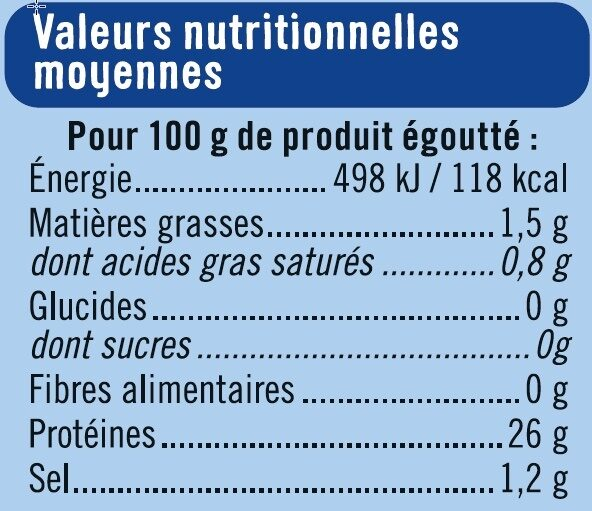 Thon entier listao naturel pêche ligne - Valori nutrizionali - fr