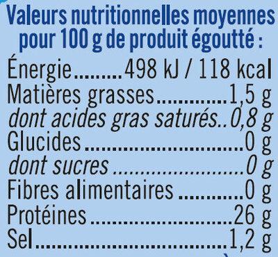 Thon listao au naturel pêché ligne - Valori nutrizionali - fr