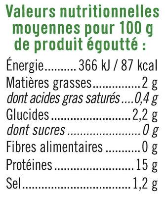Calmars Géants à l'Ail - Informations nutritionnelles - fr