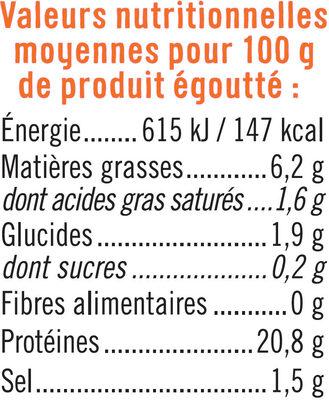 Moules à l'escabècherapaz - Nutrition facts - fr