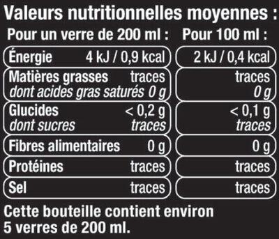 Cola zéro - Informations nutritionnelles - fr